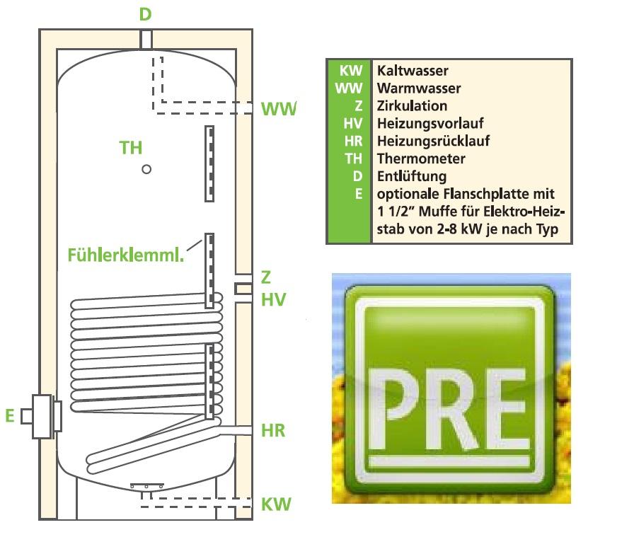 solar, solarthermie, edeltshal, heizung, heizkessel, pre, prehalle, heizungsbauer, preisvergleich