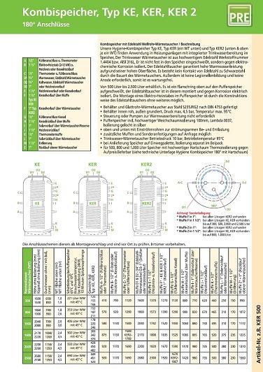 Hygiene kombispeicher, kombispeicher, speicher, tank, pre, prehalle, preiswert, preisgünstig, preisvergleich, boiler, heizung, solarthermie