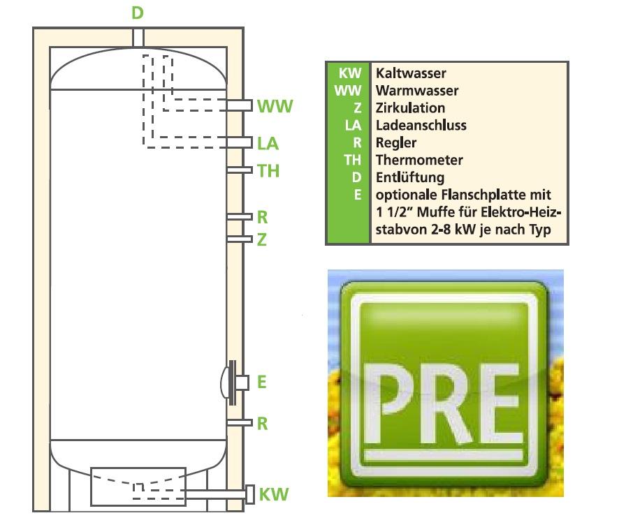 pre, prehalle, pufferspeicher, edelstahl, heizung, solar, solarthermie, bhkw, heizkessel, holzvergaser, speicher, puffer