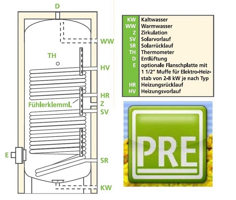 edelstahl, solar, solaranlage, speicher, pufferspeicher, pre, prehalle, buderus, viessmann, brötje, weishaupt, preisvergleich, kombispeicher, Wärmetauscher